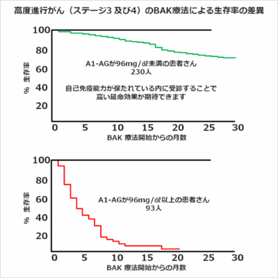 yukou5B15D
